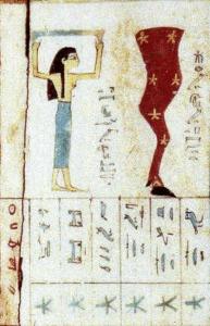 mesketiu-table-décanale-sarcophage-de-Idy-IX dynastie-2061